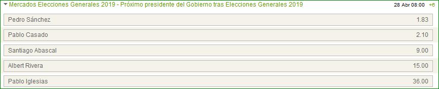 Elecciones Generales 2019 Presidente