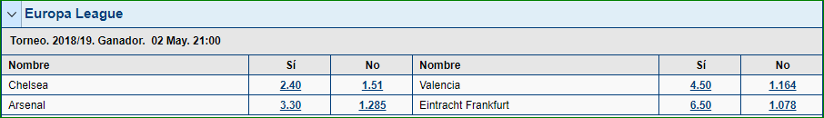 Europa League Apuestas Marathonbet