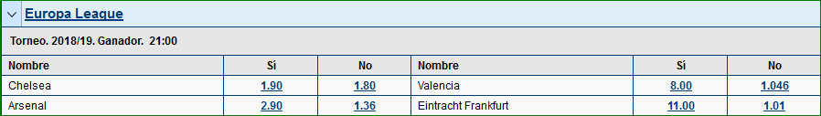 Europa League Apuestas