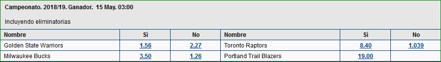 Final NBA Apuestas
