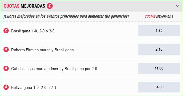 Apuestas Brasil Bolivia Copa América