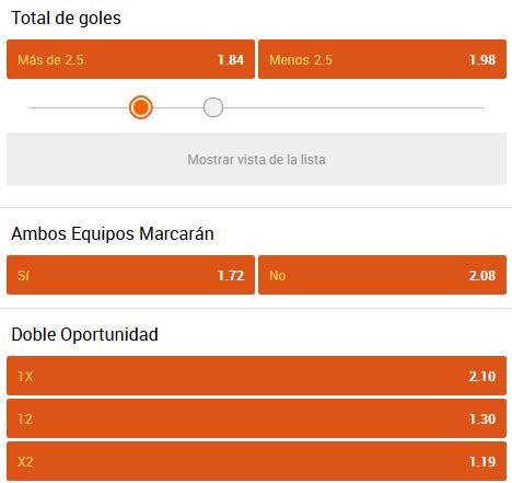 Apuestas Otros Mercados Ath Bilbao FC Barcelona