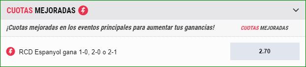 Apuestas Lucerna Espanyol Cuotas Mejoradas