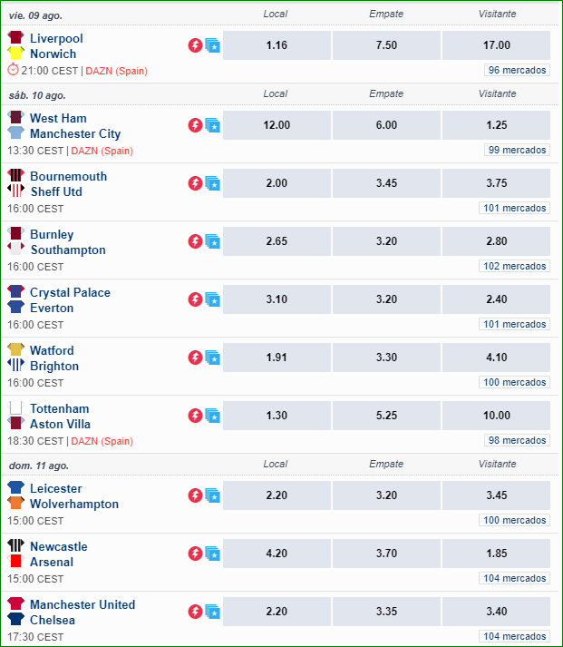 Apuestas Premier League Jornada 1