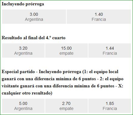 Apuestas Argentina Francia Mundial Baloncesto