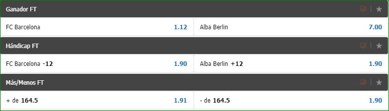 Apuesta Euroliga FC Barcelona Alba Berlín