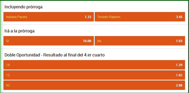 Apuestas NBA Pacers Raptors