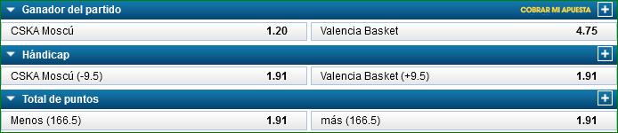 Apuestas Euroliga CSKA Valencia