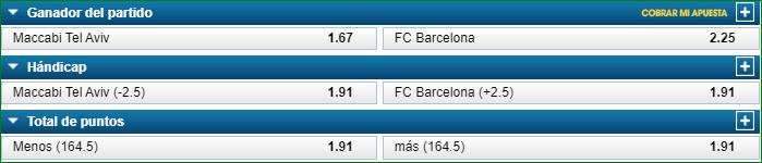 Apuestas Euroliga Maccabi Barcelona