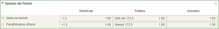 Apuestas Euroliga Valencia Panathinaikos