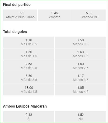 Apuestas Copa Bilbao Granada