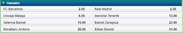 Apuestas Copa del Rey ACB 2020 Ganador