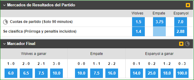 Apuestas Europa League Wolves Espanyol